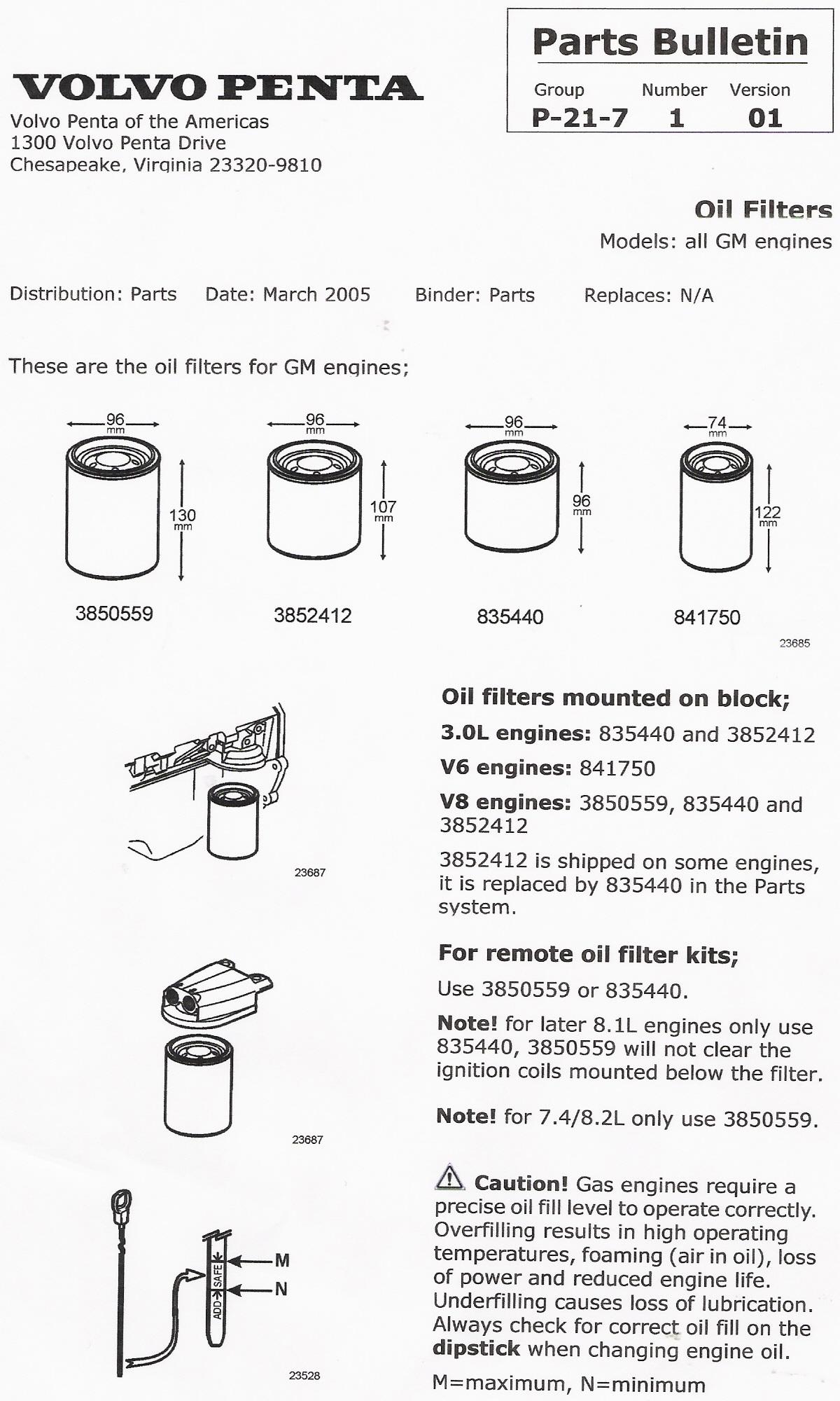 Bulletins - Marine Parts Express